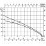 Насос колодезный DAB DIVERTRON X 1200 M + поплавок + бак + трос