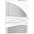 Вертикальный многоступенчатый насос Wilo Helix FIRST V 5202-5/16/E/S/