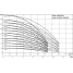 Насосная станция  Wilo COR-3 HELIX V 412/CC-EB-R
