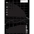 Вертикальный многоступенчатый насос Wilo Helix V 615-1/25/E/KS