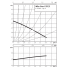 Циркуляционный насос Wilo Star-Z 25/2 EM