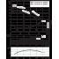 Циркуляционный насос с сухим ротором в исполнении Inline с фланцевым соединением Wilo CronoLine-IL 50/260-3/4