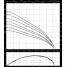 Скважинный насос Wilo Sub TWI 8.90-10-C-SD