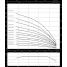 Скважинный насос Wilo Sub TWI 4.03-12-CI (3~400 V, 50 Гц)
