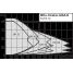 Циркуляционный насос Wilo Stratos GIGA B 32/1-25/1,6-R1