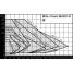 Циркуляционный насос Wilo YONOS MAXO-D 80/0,5-12 PN6
