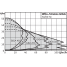 Циркуляционный насос Wilo Stratos GIGA 50/1-33/2,6-R1