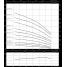 Скважинный насос Wilo Sub TWI 4.05-17-CI (3~400 V, 50 Гц)