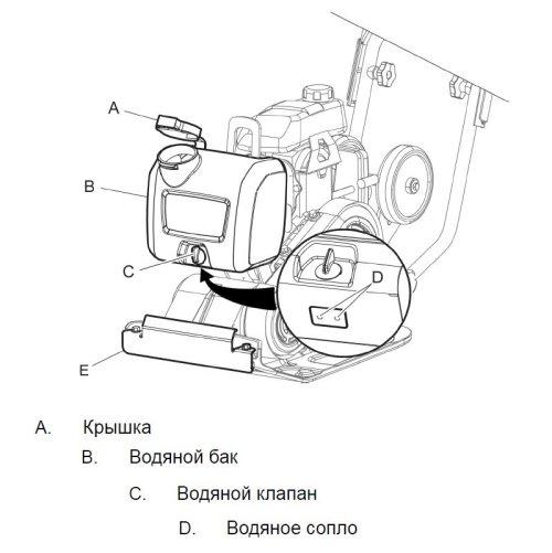 Съемный 13-ти литровый бак (опция)